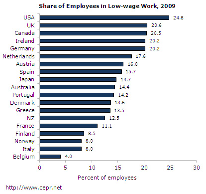 low-wage-fig1-2012-01